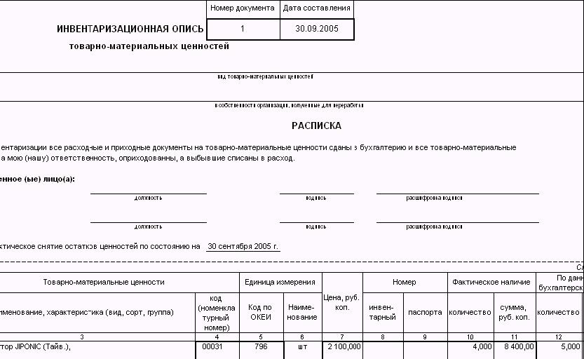 отчет о проведенной инвентаризации образец