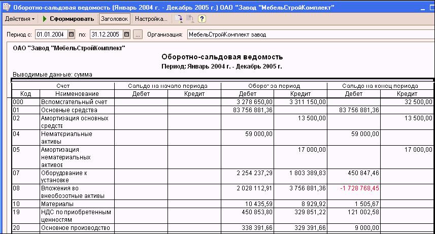 оборотно-сальдовая ведомость по счету 10 скачать бланк img-1