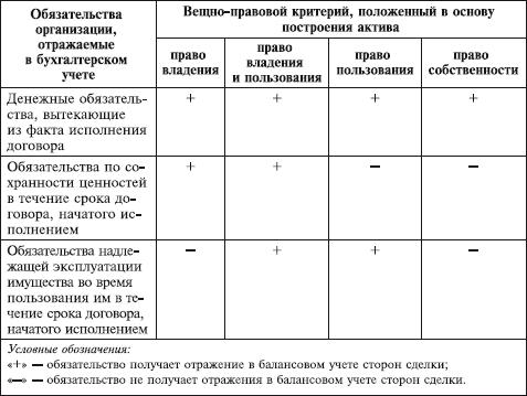 Ограничение прав на недвижимое имущество — T-riviera.ru