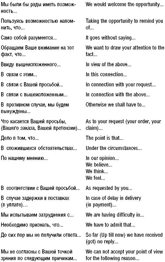 английском знакомство деловая переписка на