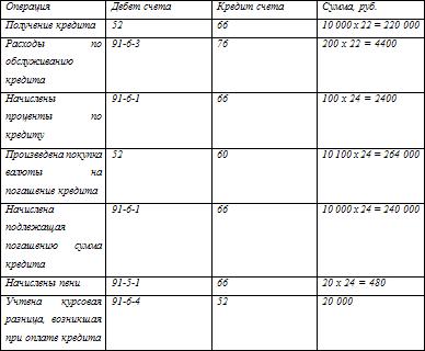 образец простойный лист img-1