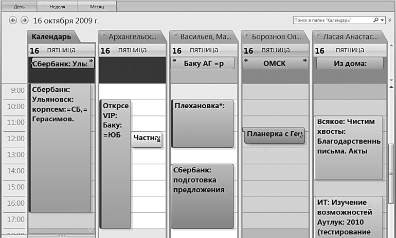 Схема планирования дня