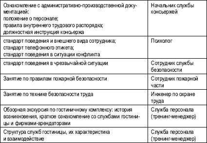 Должностная Инструкция Менеджера По Организации Экскурсий