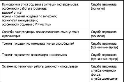 системы обучения персонала