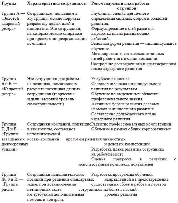 план работы отдела на месяц образец
