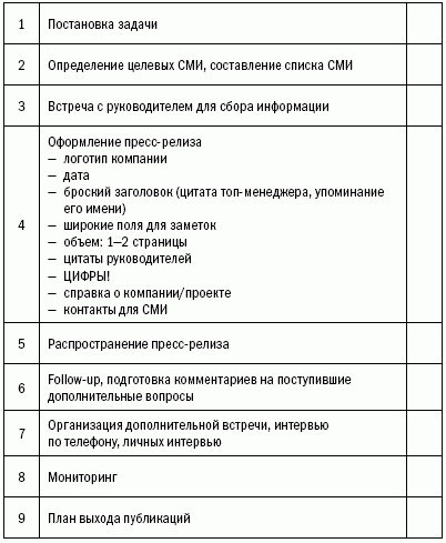 чек-лист менеджера ресторана образец img-1