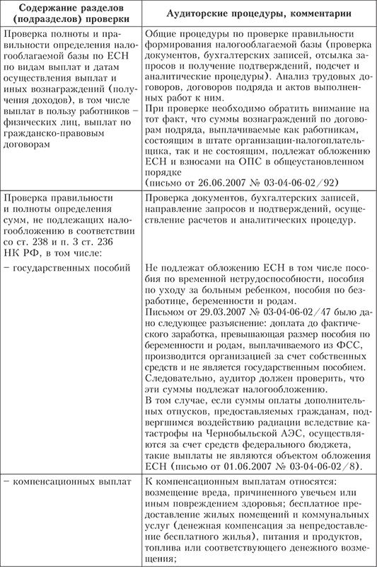 Аудит ЕСН и НДФЛ