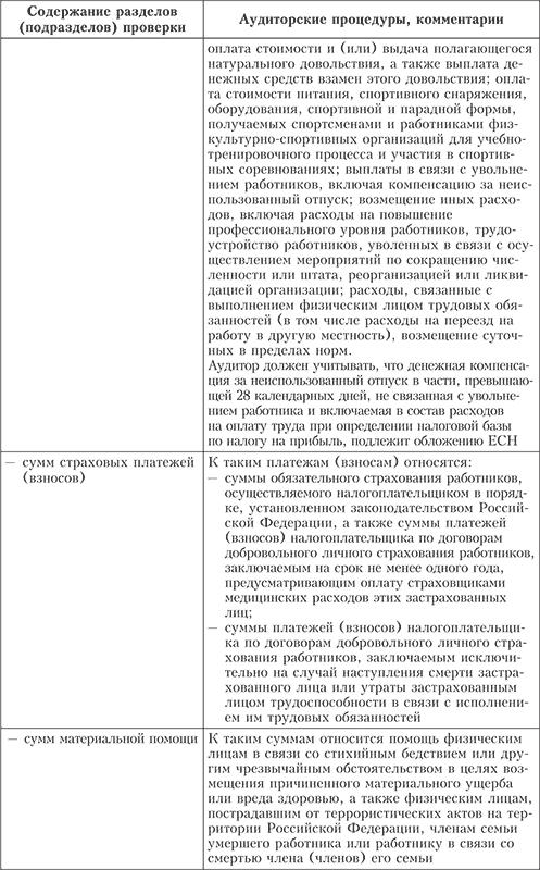 Расчет Ндфл И Есн Калькулятор