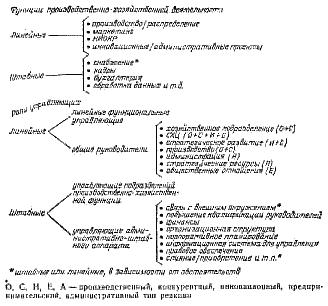 Таблица 4 3 4 административная реакция