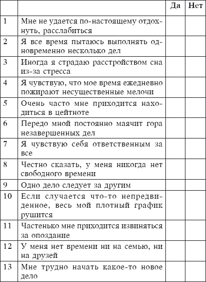 менеджмент теста