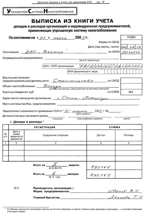работающей микроволновке выписка из книги доходов и расходов индивидуального предпринимателя знака