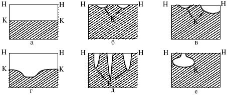 Коррозия металла фото химия