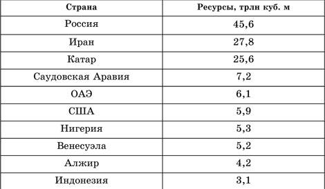 По оценке магатэ по запасам урана