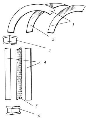 Сборка свода арки: 1 – дуга;