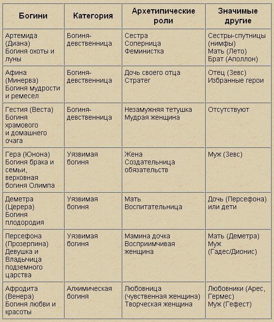 Мужские имена в честь древнегреческих богов