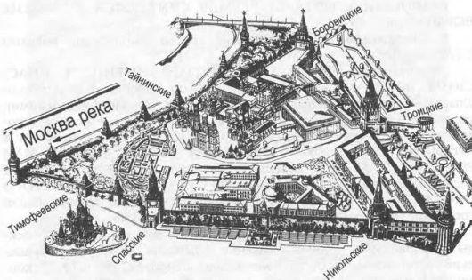 План современного Московского