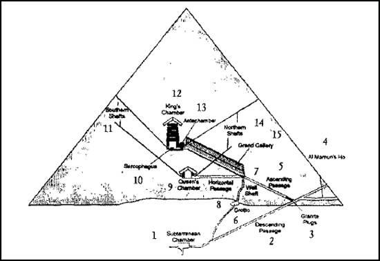 Пирамида Хеопса 1.