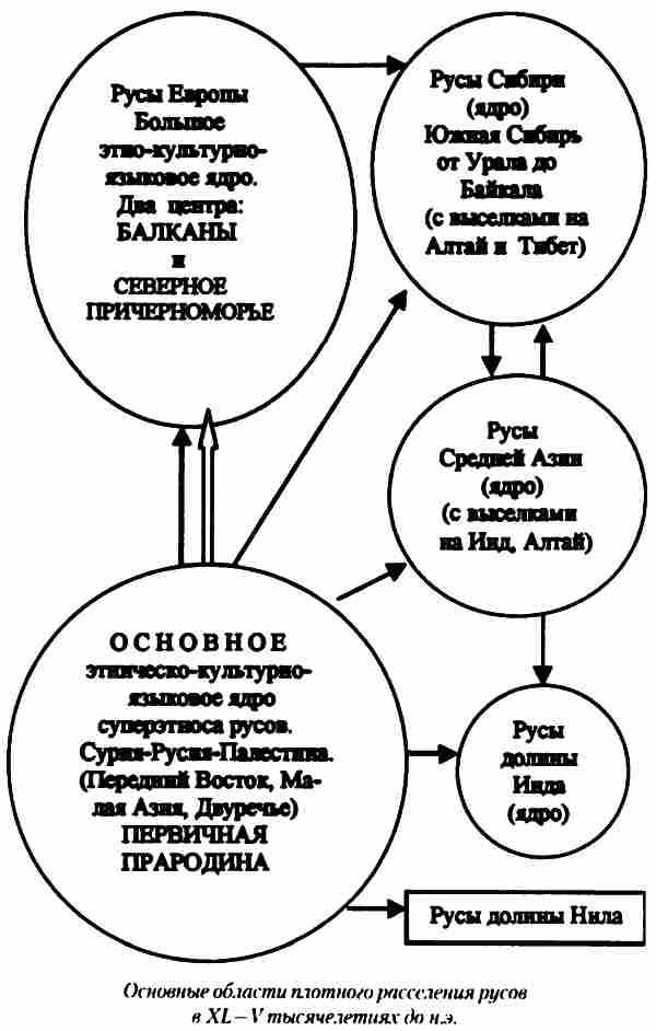 Часть II СТРАНИЦЫ ПОДЛИННОЙ