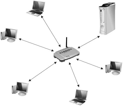 3.3) (в проводной сети