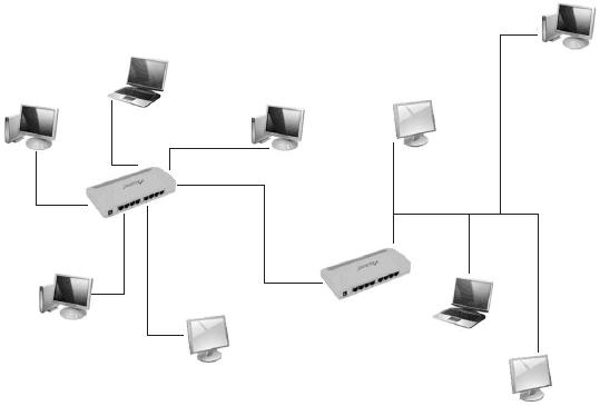 Одноранговая сеть выглядит как