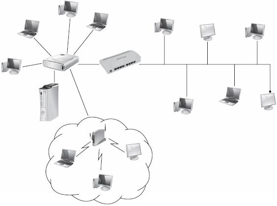 Комбинированная топология