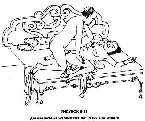 Как получить оргазм в картинках