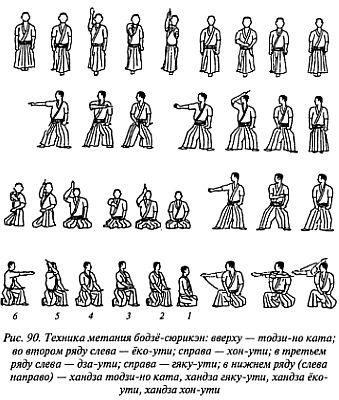 картинки приёмы ниндзя