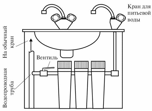 Настольный фильтр с трубками