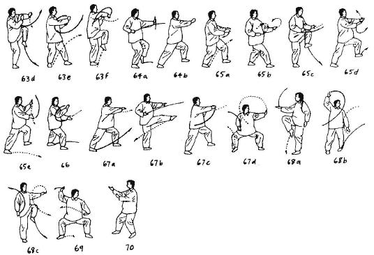 Комплекс тай-цзи цюань стиля