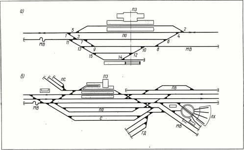 Путевые схемы станций: