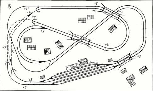 Железная дорога макеты своими руками