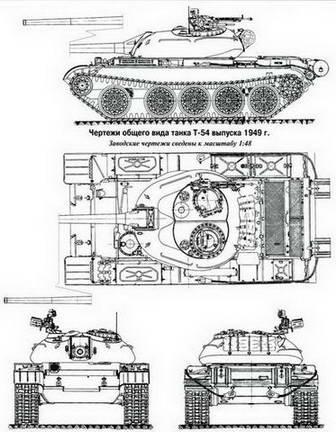 танк Т-54 слал обретать