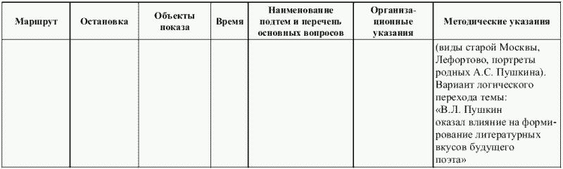 образец карточки экскурсионных объектов - фото 5