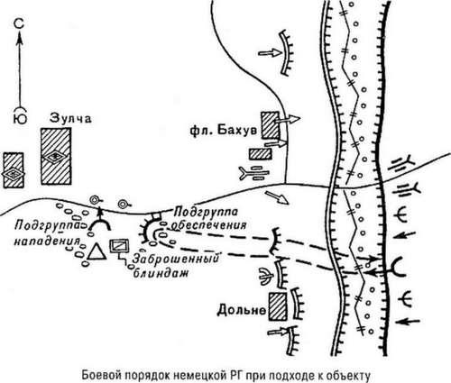 Боевой порядок немецкой РГ при