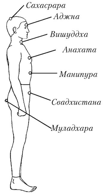 гороскоп муж скорпион